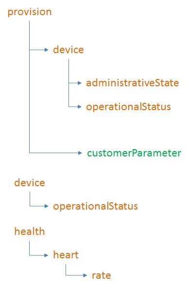 OpenGate v8 0 - North API