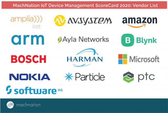 amplia referenced in Matchnation 2019 IoT Device Management Scorecard